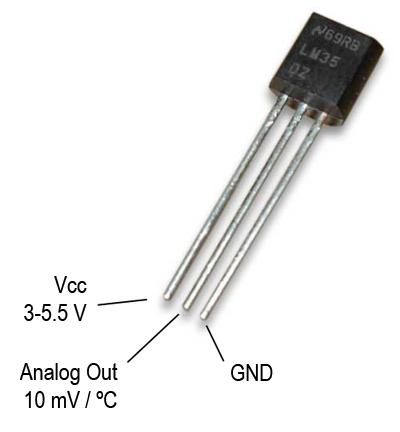 arduino-LM35-sensor-pines