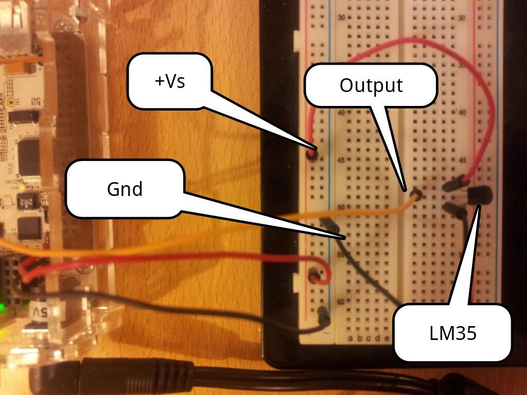Detalle sensor de temperatura